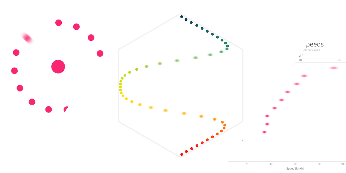 Creating real-life based motion effects in d3 js visuals | Visual